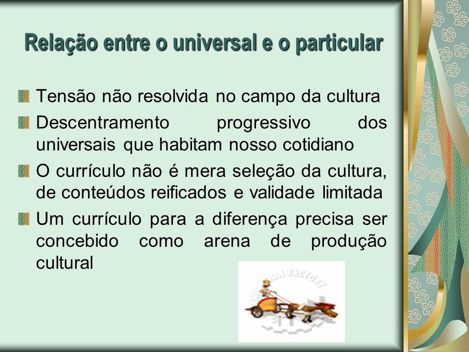 Relação entre o universal e o particular Tensão não resolvida no campo da cultura Descentramento progressivo dos universais que habitam nosso cotidian