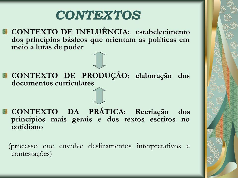 CONTEXTOS CONTEXTO DE INFLUÊNCIA: estabelecimento dos princípios básicos que orientam as políticas em meio a lutas de poder CONTEXTO DE PRODUÇÃO: elab