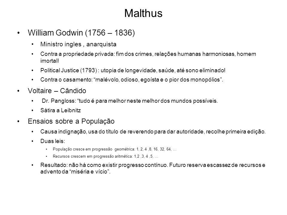 Malthus William Godwin (1756 – 1836) Ministro ingles, anarquista Contra a propriedade privada: fim dos crimes, relações humanas harmoniosas, homem imo