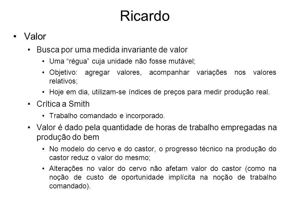 Ricardo Valor Busca por uma medida invariante de valor Uma régua cuja unidade não fosse mutável; Objetivo: agregar valores, acompanhar variações nos v