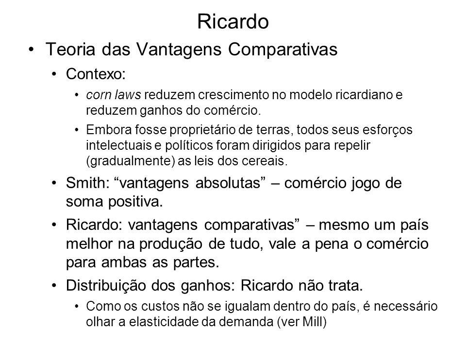 Ricardo Teoria das Vantagens Comparativas Contexo: corn laws reduzem crescimento no modelo ricardiano e reduzem ganhos do comércio. Embora fosse propr