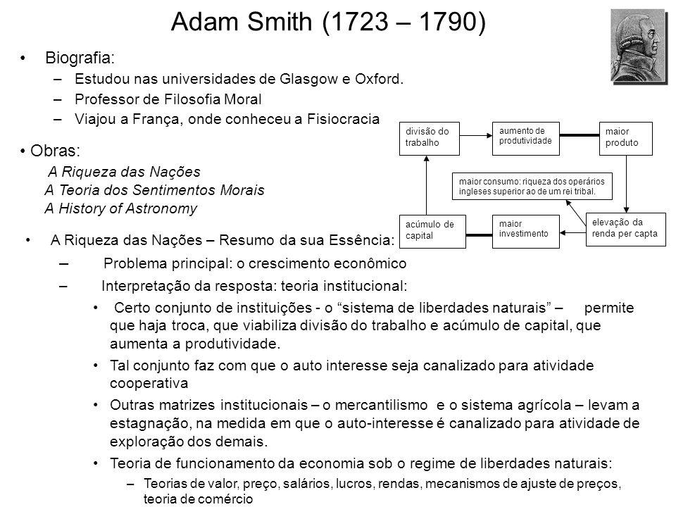 Adam Smith (1723 – 1790) Biografia: –Estudou nas universidades de Glasgow e Oxford. –Professor de Filosofia Moral –Viajou a França, onde conheceu a Fi