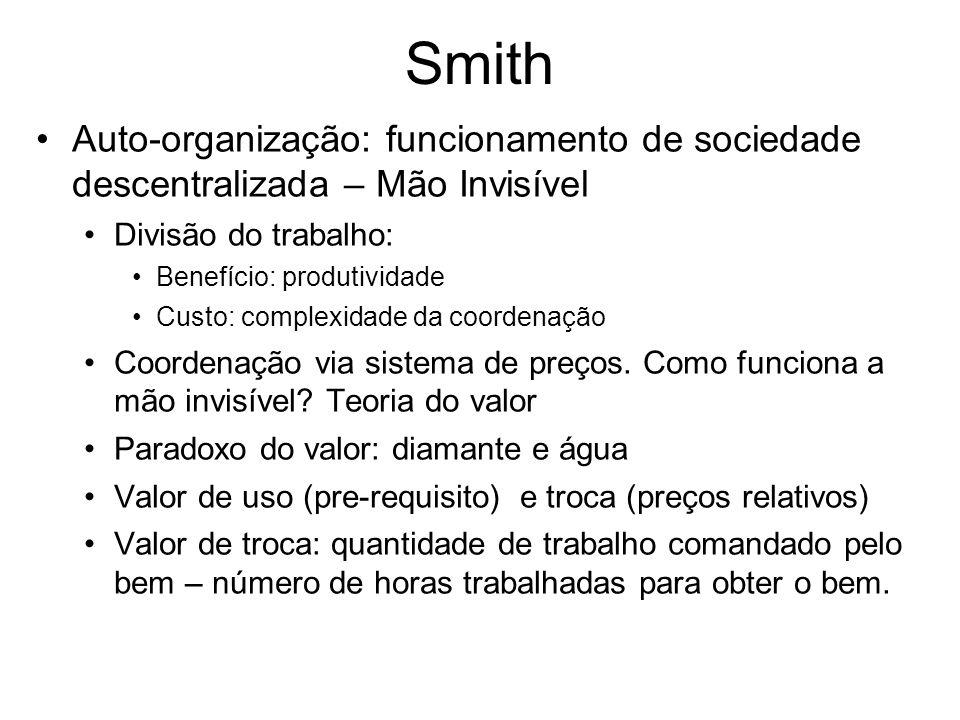 Smith Auto-organização: funcionamento de sociedade descentralizada – Mão Invisível Divisão do trabalho: Benefício: produtividade Custo: complexidade d