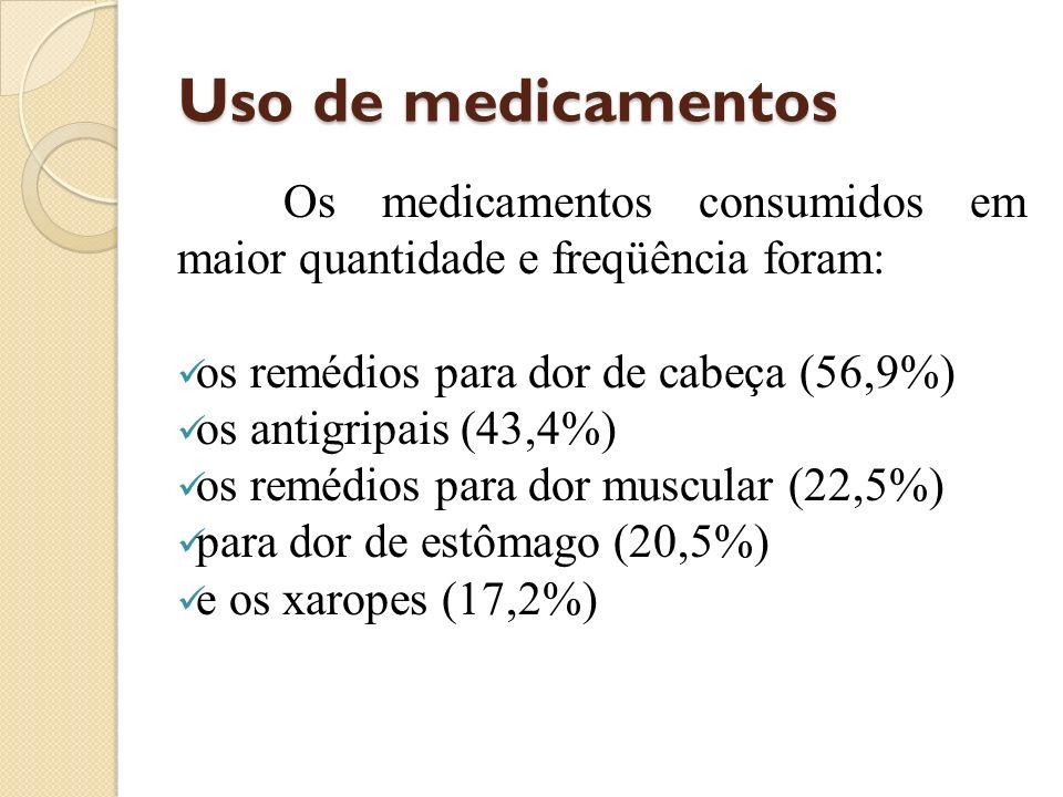 Uso de medicamentos Os medicamentos consumidos em maior quantidade e freqüência foram: os remédios para dor de cabeça (56,9%) os antigripais (43,4%) o