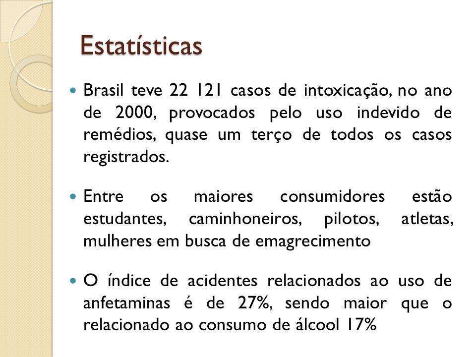 Estatísticas Brasil teve 22 121 casos de intoxicação, no ano de 2000, provocados pelo uso indevido de remédios, quase um terço de todos os casos regis