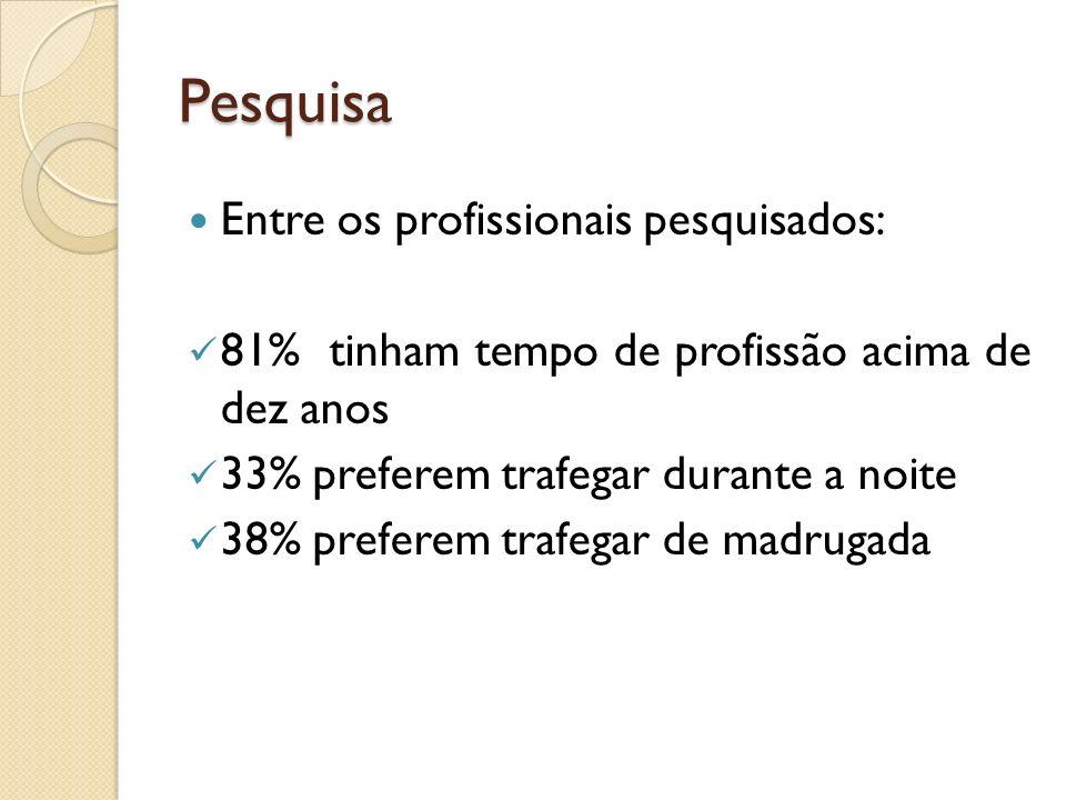 Pesquisa Entre os profissionais pesquisados: 81% tinham tempo de profissão acima de dez anos 33% preferem trafegar durante a noite 38% preferem trafeg