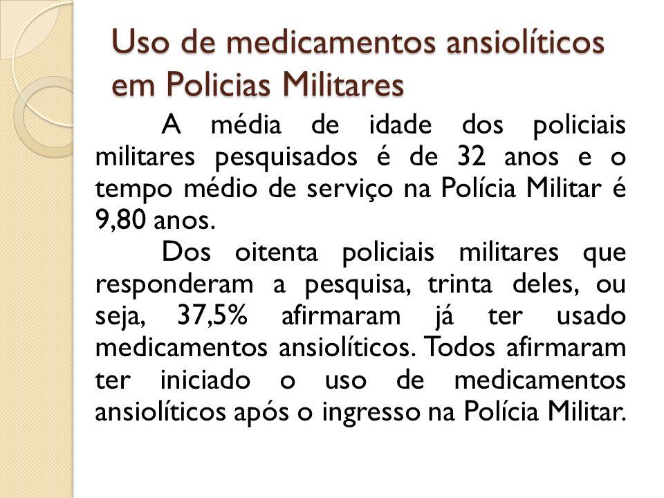A média de idade dos policiais militares pesquisados é de 32 anos e o tempo médio de serviço na Polícia Militar é 9,80 anos. Dos oitenta policiais mil