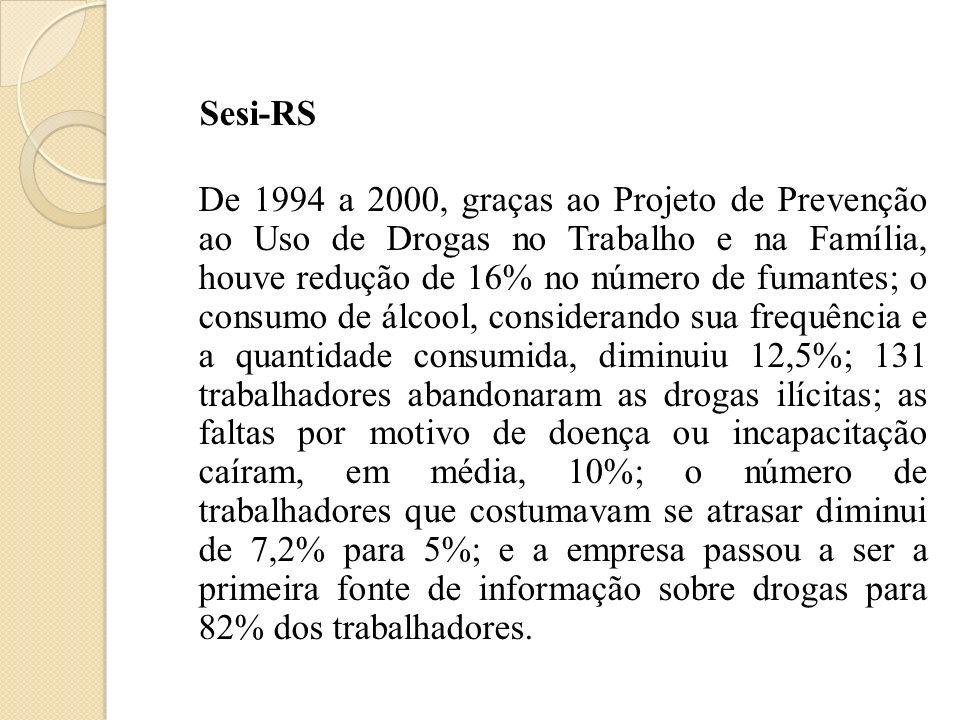 Sesi-RS De 1994 a 2000, graças ao Projeto de Prevenção ao Uso de Drogas no Trabalho e na Família, houve redução de 16% no número de fumantes; o consum