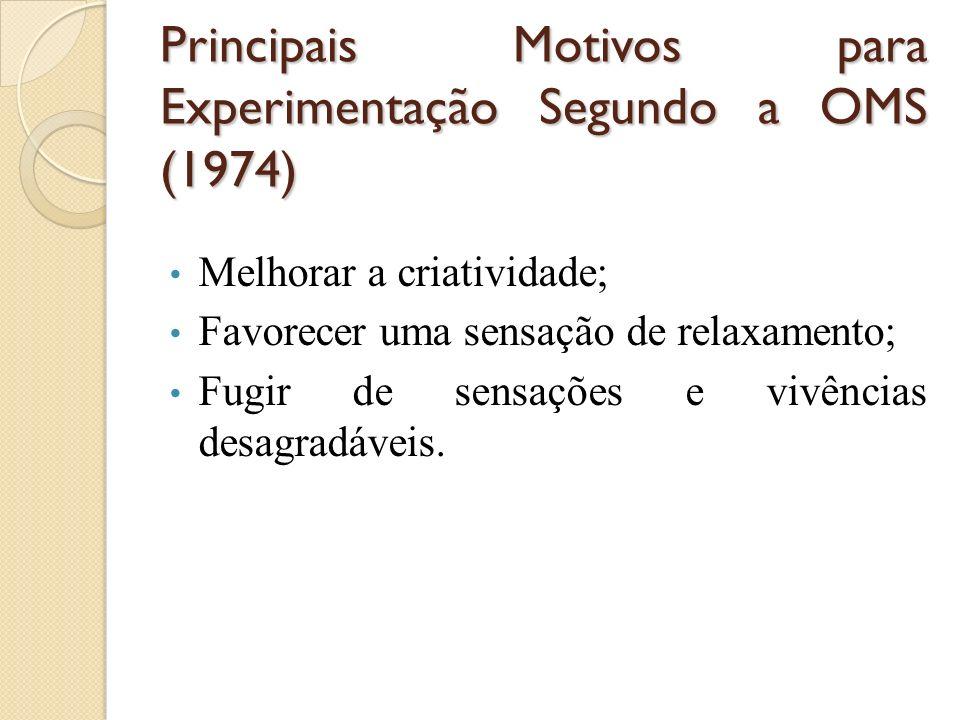 Principais Motivos para Experimentação Segundo a OMS (1974) Melhorar a criatividade; Favorecer uma sensação de relaxamento; Fugir de sensações e vivên