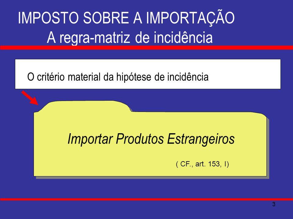 4 IMPOSTO SOBRE A IMPORTAÇÃO A regra-matriz de incidência O critério temporal da hipótese de incidência Momento da entrada, real, ou ficta, do produto estrangeiro, no território nacional.