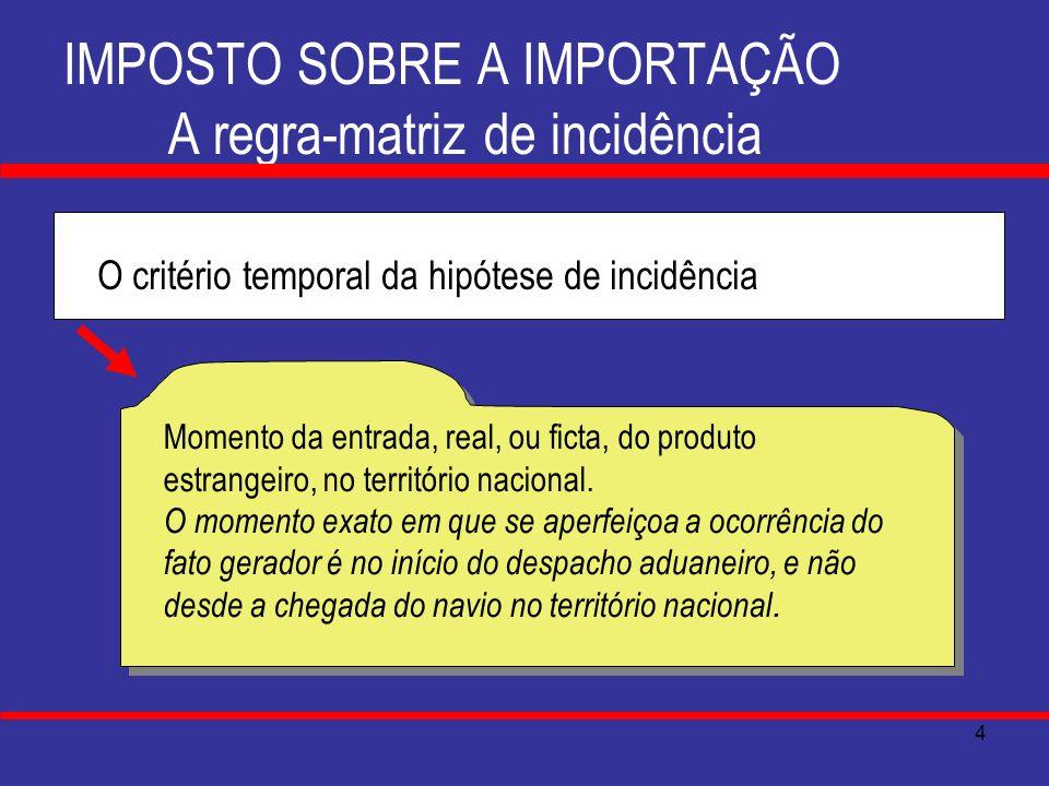 5 IMPOSTO SOBRE A IMPORTAÇÃO A regra-matriz de incidência O critério espacial da hipótese de incidência O TERRITÓRIO ADUANEIRO COMPREENDE TODO O TERITÓRIO NACIONAL, E ESTÁ DIVIDIDO EM ZONA PRIMÁRIA E ZONA SECUNDÁRIA.