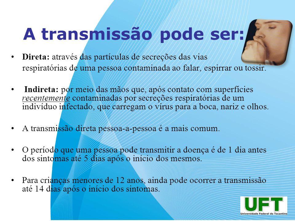 A transmissão pode ser: Direta: através das partículas de secreções das vias respiratórias de uma pessoa contaminada ao falar, espirrar ou tossir. Ind