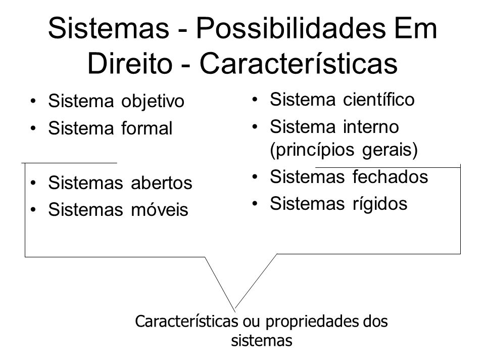 Sistemas - Possibilidades Em Direito - Características Sistema objetivo Sistema formal Sistemas abertos Sistemas móveis Sistema científico Sistema int