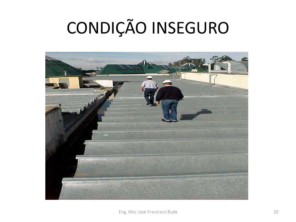 Eng. Msc José Francisco Buda10 CONDIÇÃO INSEGURO
