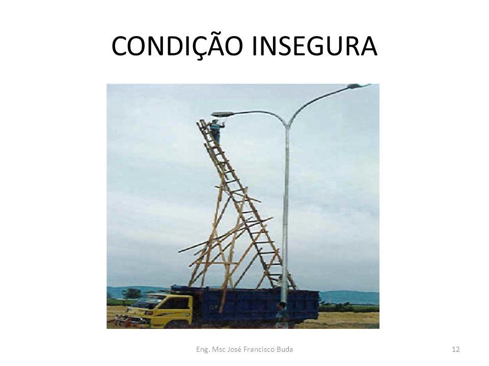 Eng. Msc José Francisco Buda12 CONDIÇÃO INSEGURA