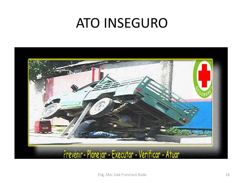 Eng. Msc José Francisco Buda14 ATO INSEGURO
