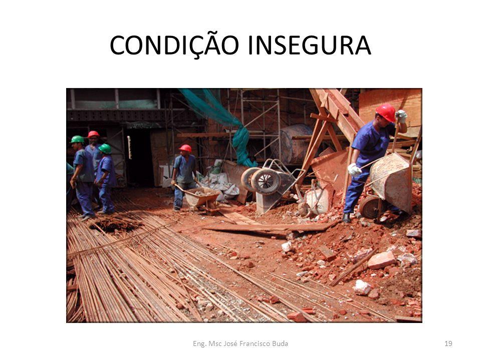 Eng. Msc José Francisco Buda19 CONDIÇÃO INSEGURA