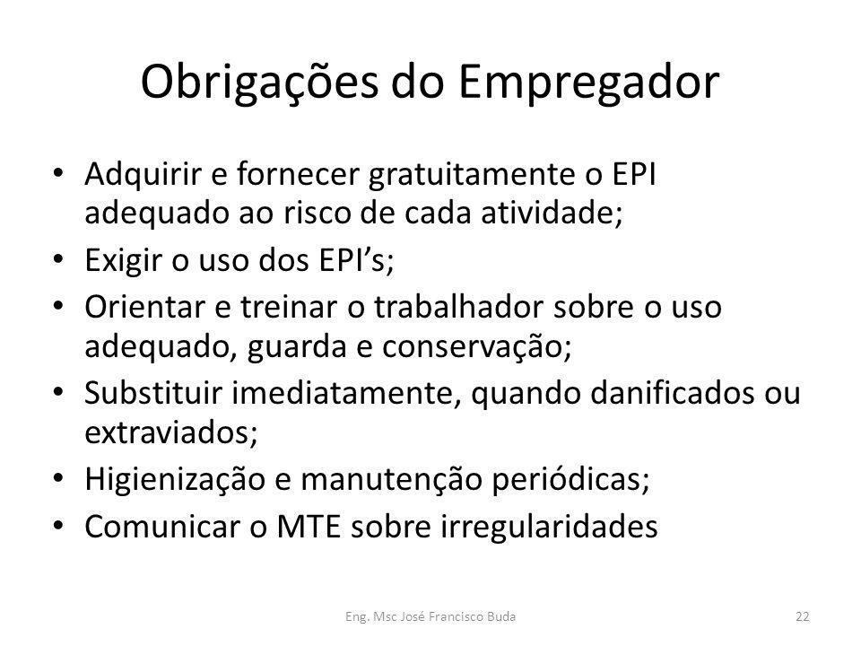 Eng. Msc José Francisco Buda22 Obrigações do Empregador Adquirir e fornecer gratuitamente o EPI adequado ao risco de cada atividade; Exigir o uso dos