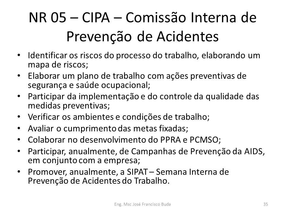 Eng. Msc José Francisco Buda35 NR 05 – CIPA – Comissão Interna de Prevenção de Acidentes Identificar os riscos do processo do trabalho, elaborando um