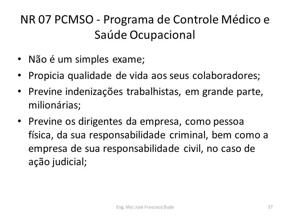 Eng. Msc José Francisco Buda37 NR 07 PCMSO - Programa de Controle Médico e Saúde Ocupacional Não é um simples exame; Propicia qualidade de vida aos se