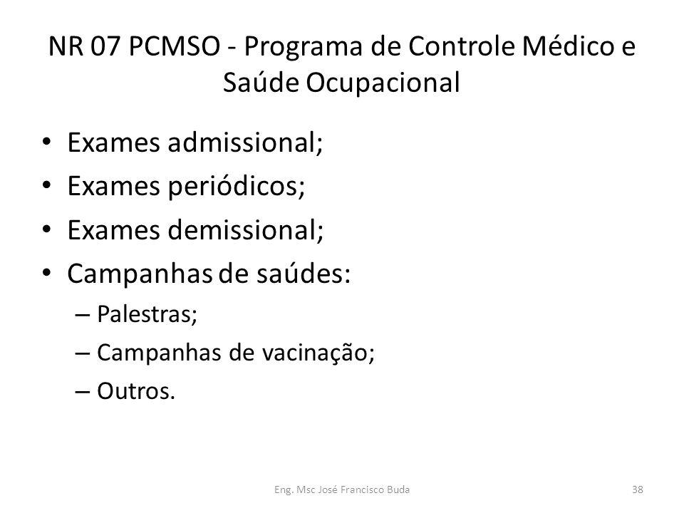Eng. Msc José Francisco Buda38 NR 07 PCMSO - Programa de Controle Médico e Saúde Ocupacional Exames admissional; Exames periódicos; Exames demissional