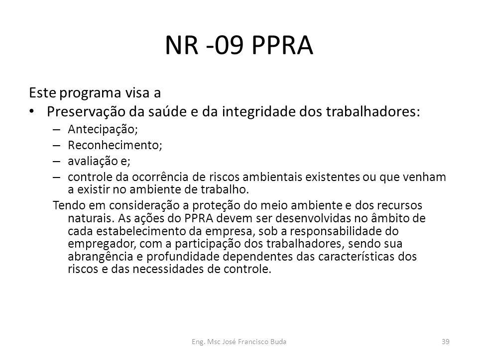 Eng. Msc José Francisco Buda39 NR -09 PPRA Este programa visa a Preservação da saúde e da integridade dos trabalhadores: – Antecipação; – Reconhecimen