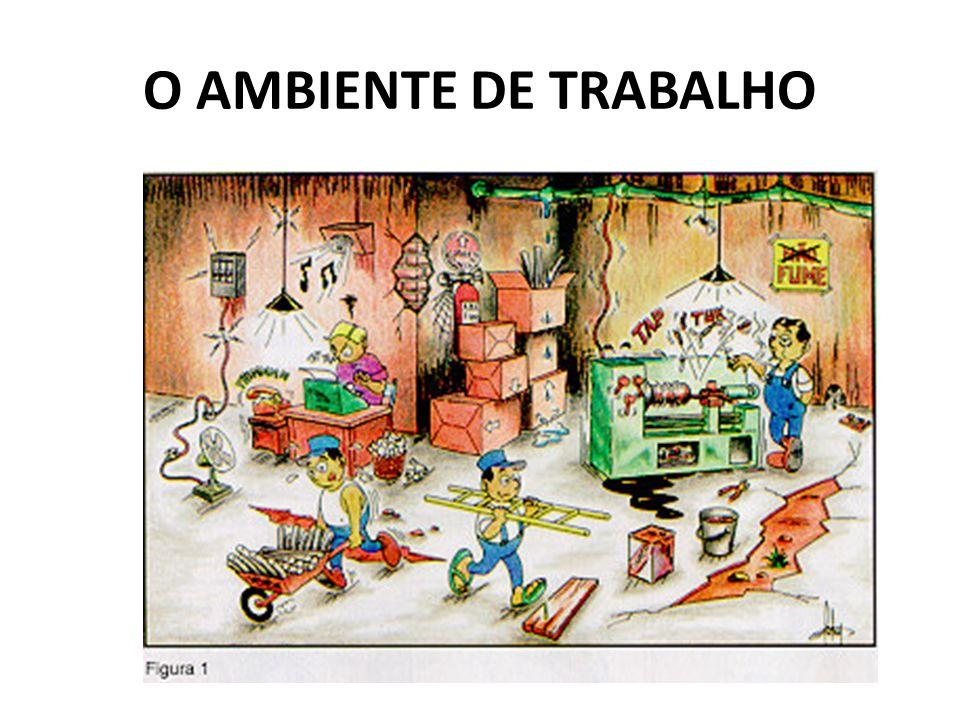 O AMBIENTE DE TRABALHO