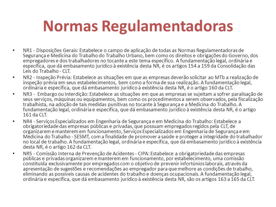 Normas Regulamentadoras NR1 - Disposições Gerais: Estabelece o campo de aplicação de todas as Normas Regulamentadoras de Segurança e Medicina do Traba