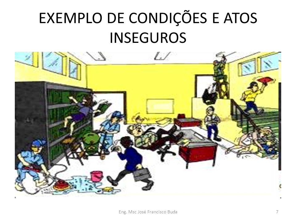 Eng. Msc José Francisco Buda7 EXEMPLO DE CONDIÇÕES E ATOS INSEGUROS