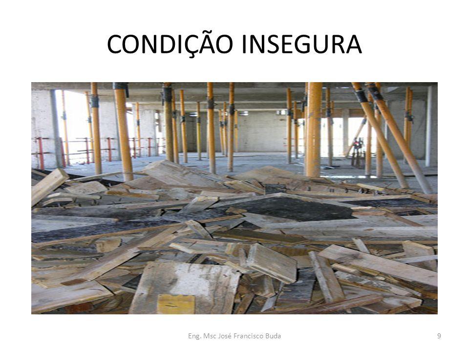 Eng. Msc José Francisco Buda9 CONDIÇÃO INSEGURA