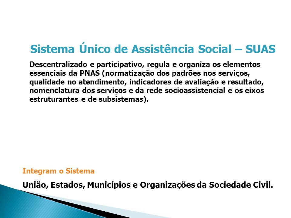 Sistema Único de Assistência Social – SUAS Descentralizado e participativo, regula e organiza os elementos essenciais da PNAS (normatização dos padrõe