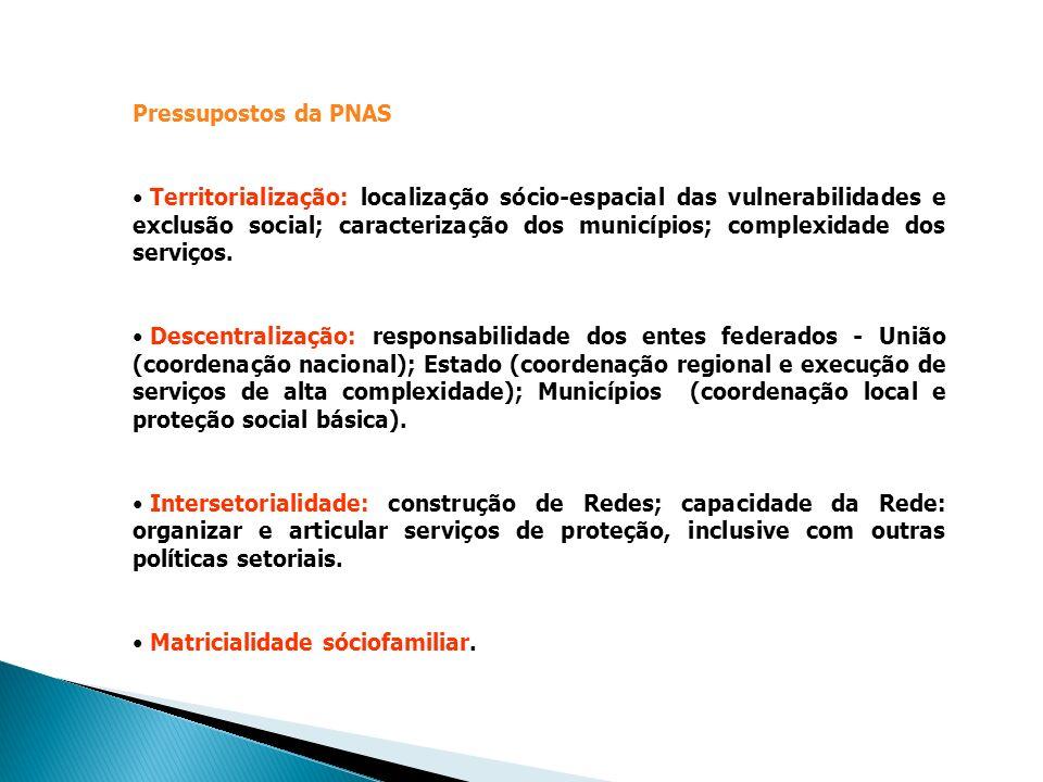 Pressupostos da PNAS Territorialização: localização sócio-espacial das vulnerabilidades e exclusão social; caracterização dos municípios; complexidade