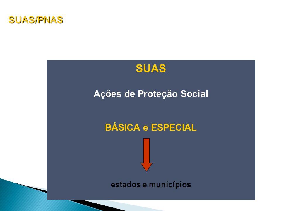 SUAS/PNAS SUAS Ações de Proteção Social BÁSICA e ESPECIAL estados e municípios