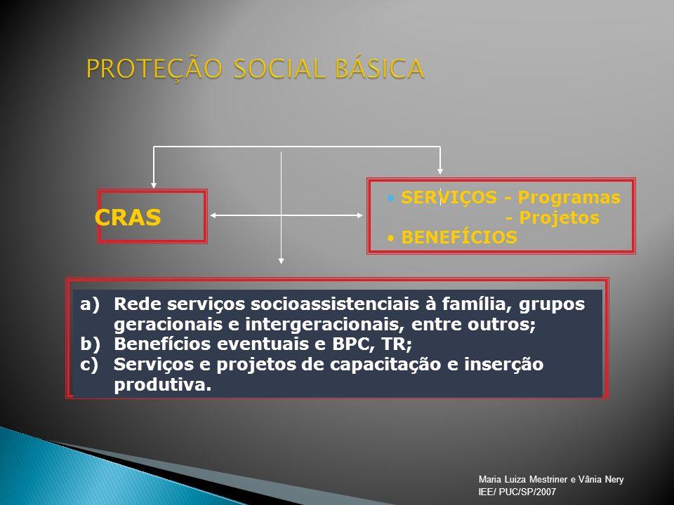 CRAS SERVIÇOS - Programas - Projetos BENEFÍCIOS a)Rede serviços socioassistenciais à família, grupos geracionais e intergeracionais, entre outros; b)B