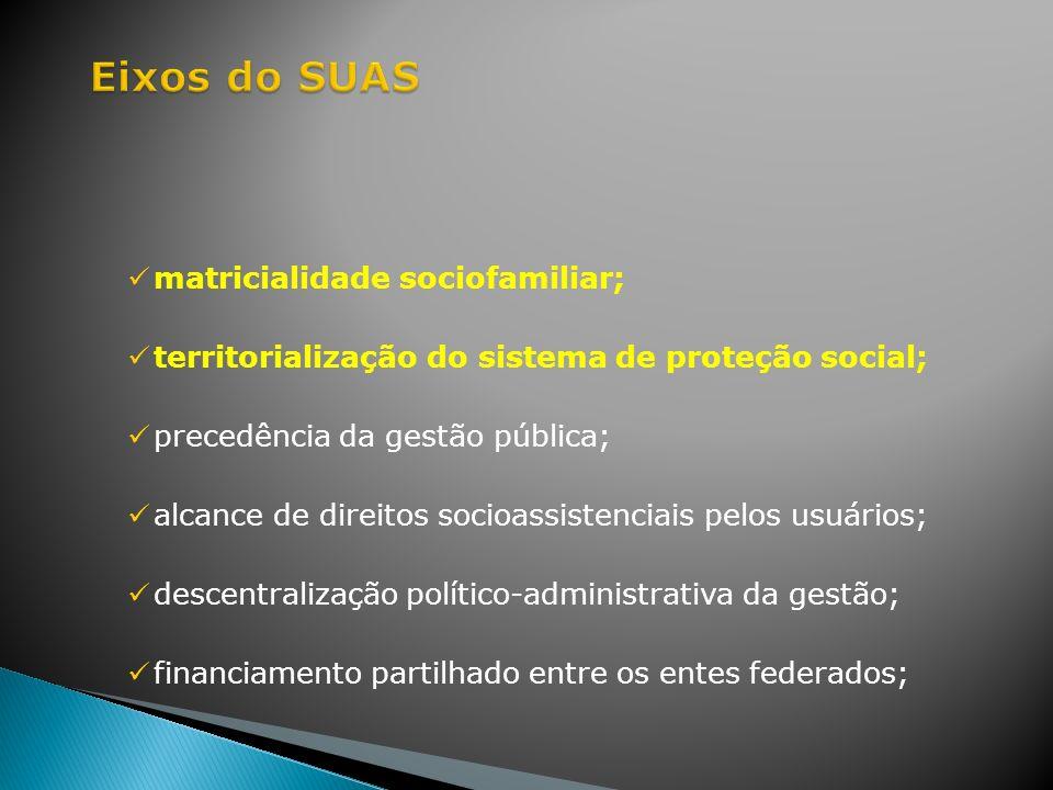 matricialidade sociofamiliar; territorialização do sistema de proteção social; precedência da gestão pública; alcance de direitos socioassistenciais p