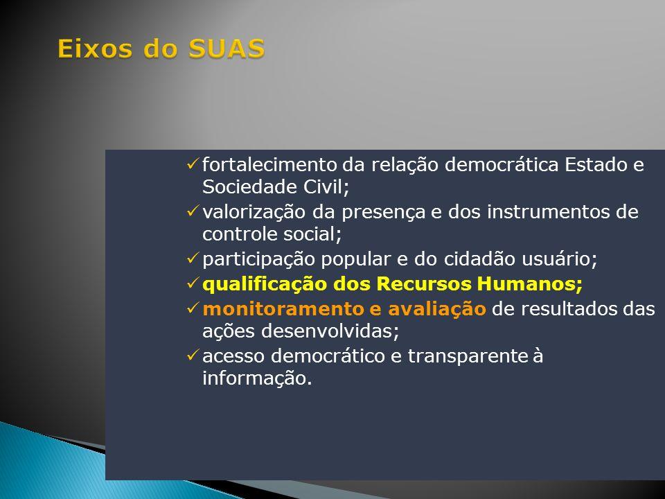 fortalecimento da relação democrática Estado e Sociedade Civil; valorização da presença e dos instrumentos de controle social; participação popular e