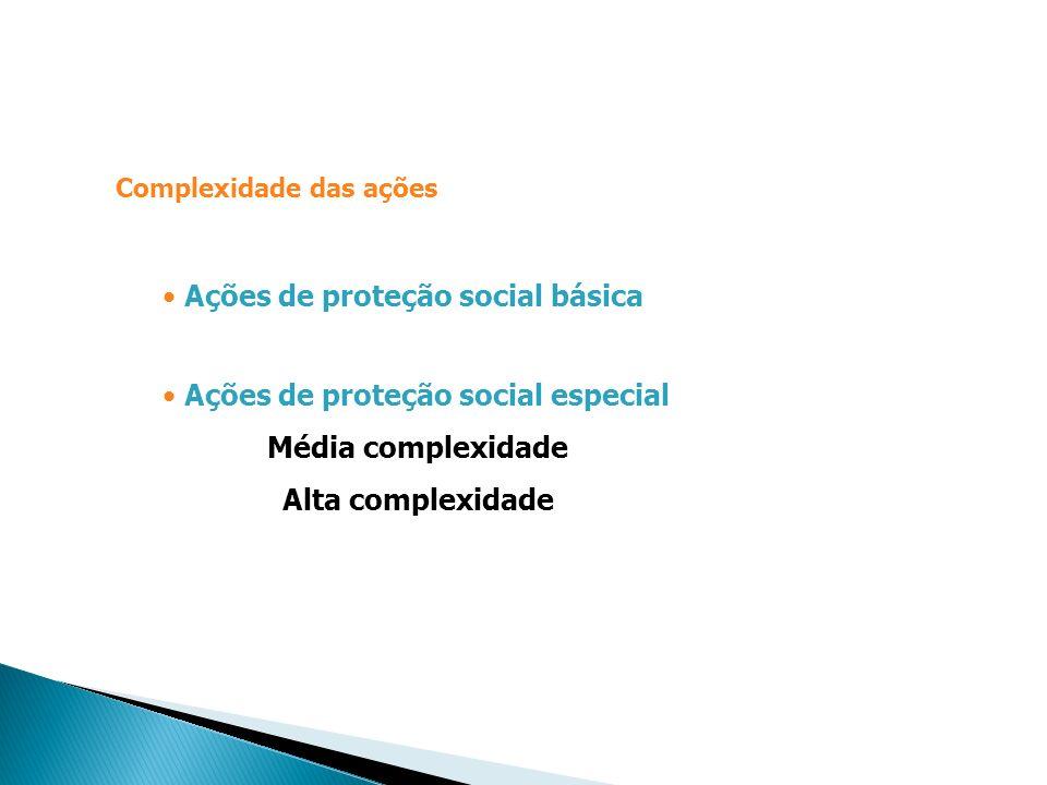Complexidade das ações Ações de proteção social básica Ações de proteção social especial Média complexidade Alta complexidade