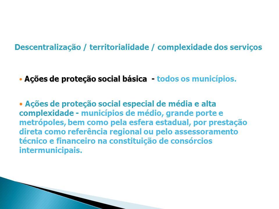 Descentralização / territorialidade / complexidade dos serviços Ações de proteção social básica Ações de proteção social básica - todos os municípios.