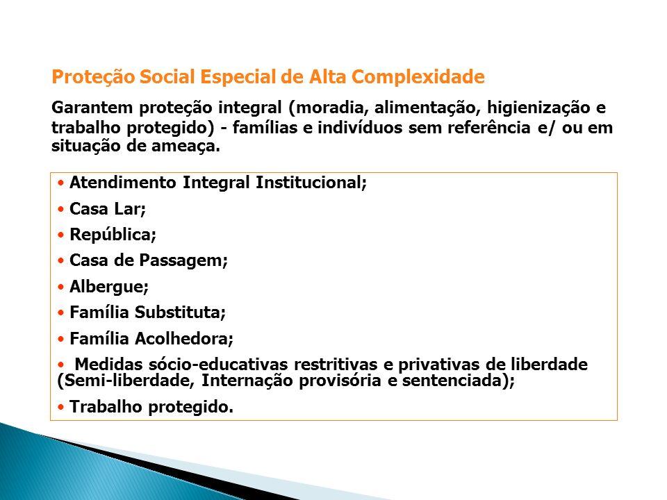Atendimento Integral Institucional; Casa Lar; República; Casa de Passagem; Albergue; Família Substituta; Família Acolhedora; Medidas sócio-educativas