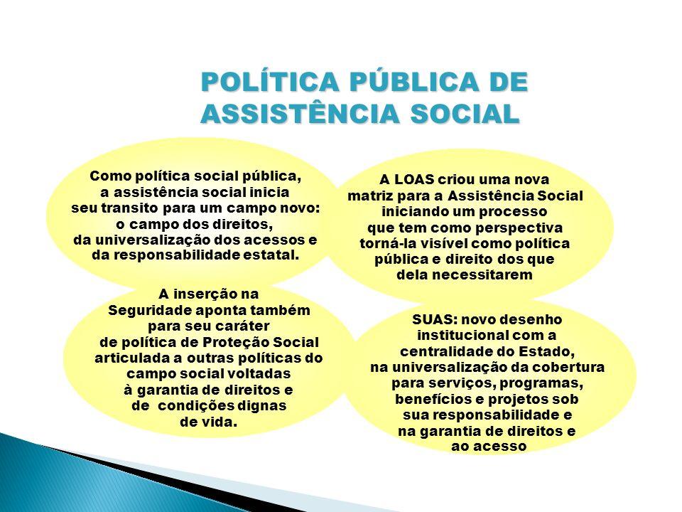 POLÍTICA PÚBLICA DE ASSISTÊNCIA SOCIAL Como política social pública, a assistência social inicia seu transito para um campo novo: o campo dos direitos