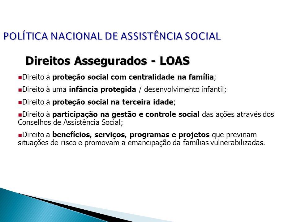 POLÍTICA NACIONAL DE ASSISTÊNCIA SOCIAL Direitos Assegurados - LOAS Direito à proteção social com centralidade na família; Direito à uma infância prot