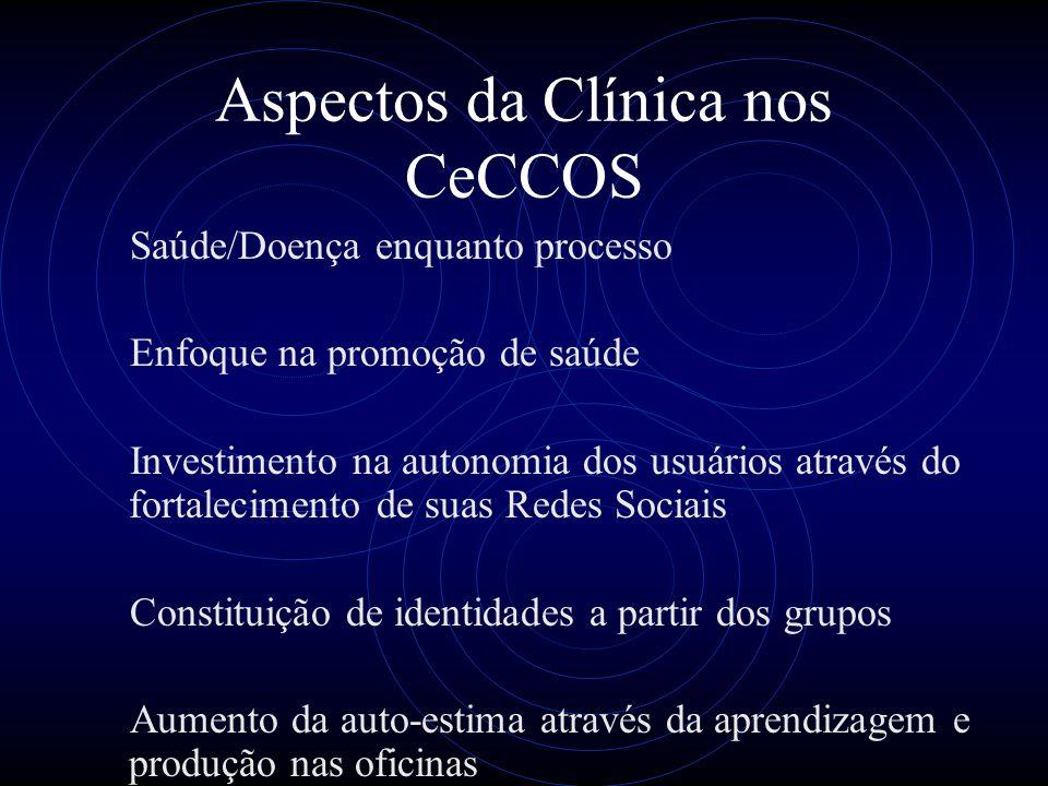 Aspectos da Clínica nos CeCCOS Saúde/Doença enquanto processo Enfoque na promoção de saúde Investimento na autonomia dos usuários através do fortaleci