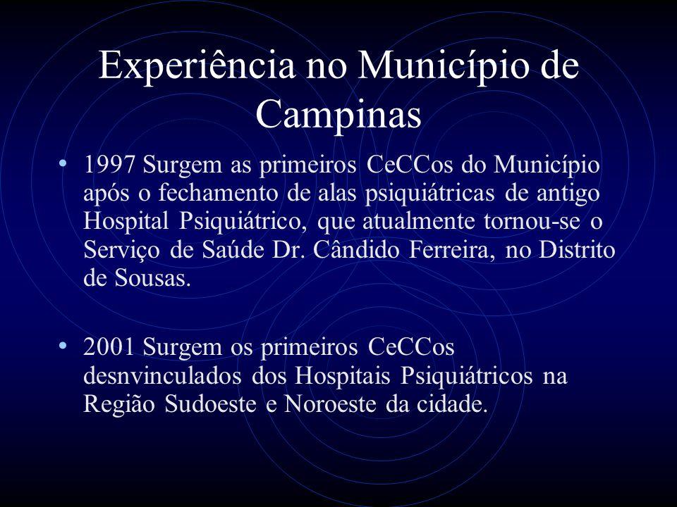 Experiência no Município de Campinas 1997 Surgem as primeiros CeCCos do Município após o fechamento de alas psiquiátricas de antigo Hospital Psiquiátr