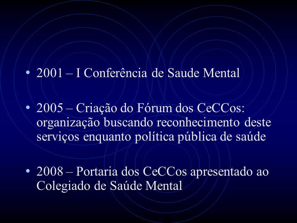 2001 – I Conferência de Saude Mental 2005 – Criação do Fórum dos CeCCos: organização buscando reconhecimento deste serviços enquanto política pública
