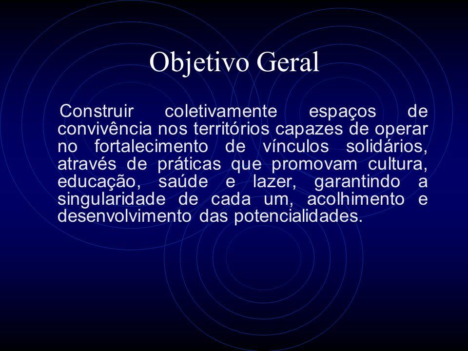 Objetivo Geral Construir coletivamente espaços de convivência nos territórios capazes de operar no fortalecimento de vínculos solidários, através de p