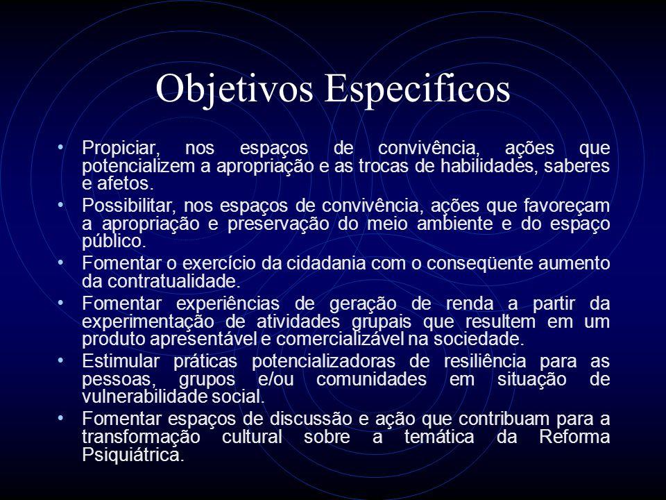 Objetivos Especificos Propiciar, nos espaços de convivência, ações que potencializem a apropriação e as trocas de habilidades, saberes e afetos. Possi