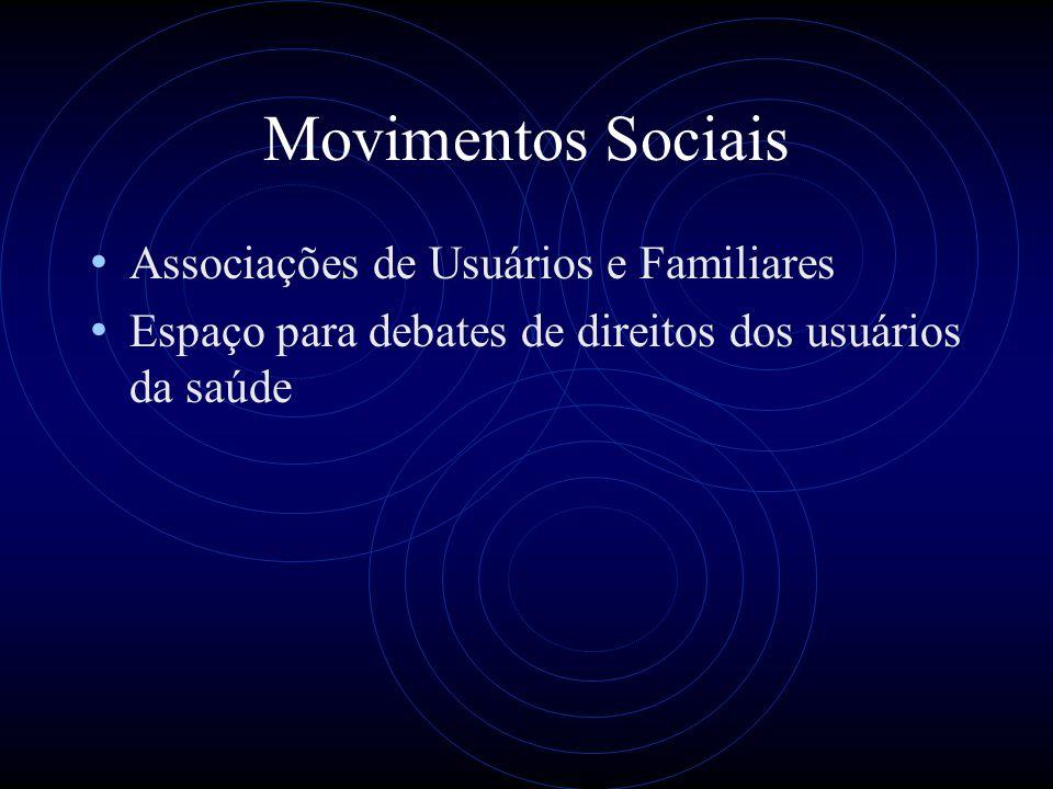 Movimentos Sociais Associações de Usuários e Familiares Espaço para debates de direitos dos usuários da saúde