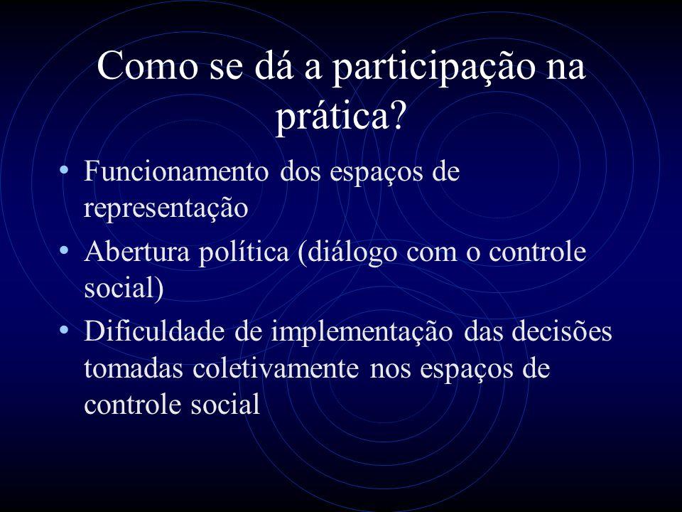Como se dá a participação na prática? Funcionamento dos espaços de representação Abertura política (diálogo com o controle social) Dificuldade de impl