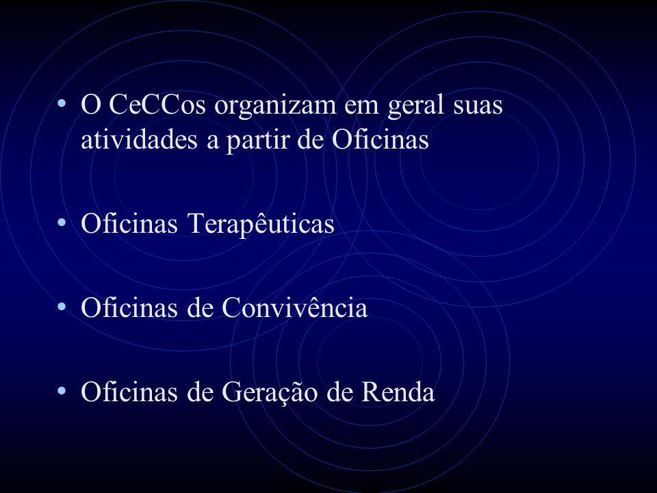 Atores sociais integrantes dos espaços de controle social: Usuários Profissionais de saúde (trabalhadores) Profissionais de saúde (gestores e coordenadores)