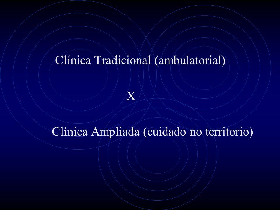 Clínica Tradicional (ambulatorial) X Clínica Ampliada (cuidado no territorio)